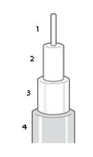 Sectiunea-Cablului